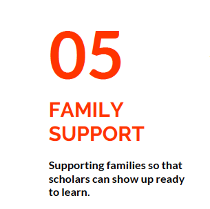 05 Family Support