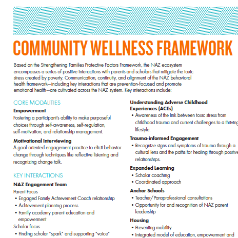 Community Wellness Overview