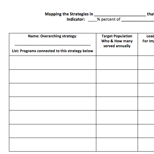Mapping the strategies