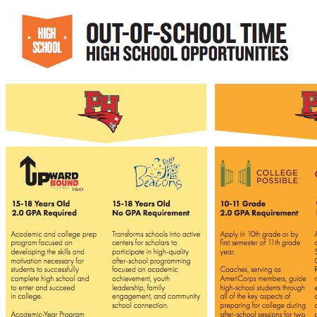High School OST opportunities