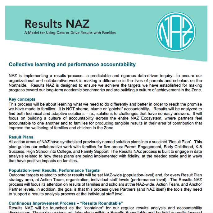 Results NAZ Overview