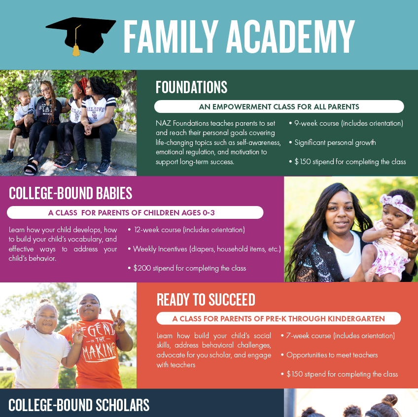 Family Academy Class Opportunities